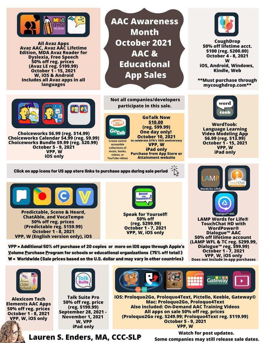 AAC awareness month October 2021, AAC & Educational app sales